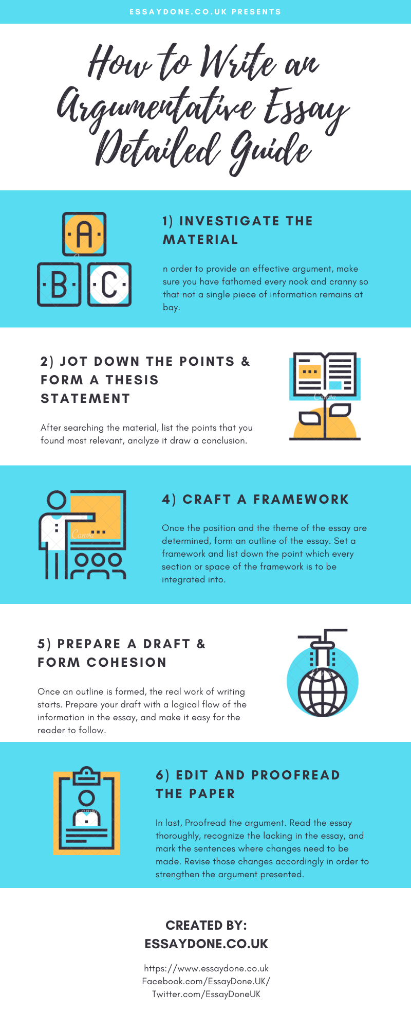 argumentative essay step by step